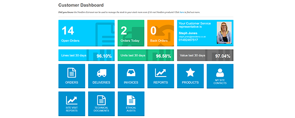 An overview of the Needlers Extranet dashboard